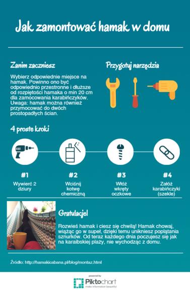 Jak zamontować hamak - infografika